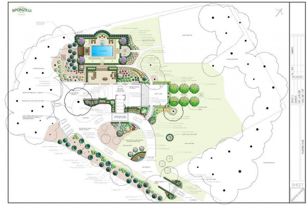 Landscape Design Plan for Large Residential Property